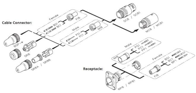 powercon wiring diagram   23 wiring diagram images